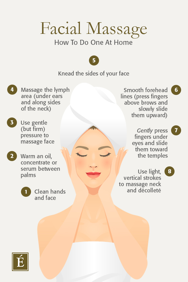 Facial massage at home infographic